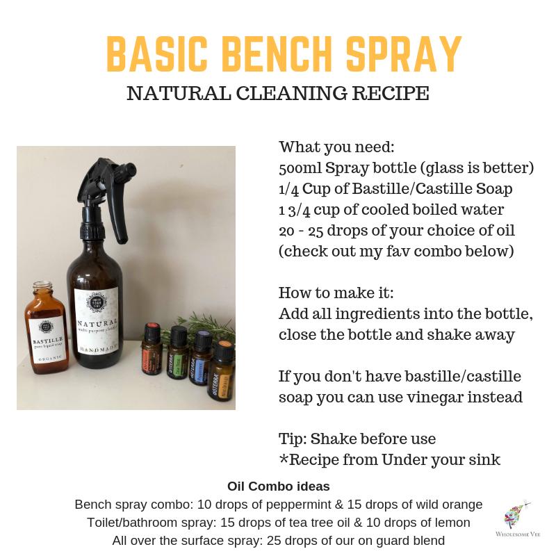 BASIC BENCH SPRAY